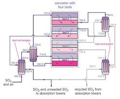 aker acid plant process flow diagram aker database wiring sulfuricacid 08