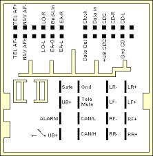 vw passat b5 radio wiring diagram wirdig
