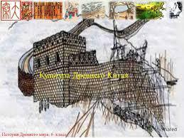 Презентация на тему История Древнего мира класс Культура  2 История Древнего мира 6 класс Культура Древнего Китая