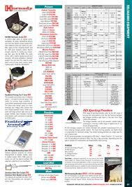 Adi Powder Reloading Chart Reloaders Catalogue 2013 By Hurst Media Ltd Issuu