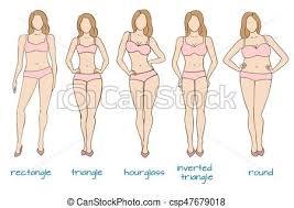 Figuren lichaam