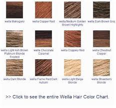 Matrix Red Colour Chart Matrix Professional Hair Color
