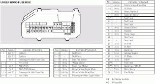 2008 dodge charger engine diagram wiring diagrams favorites fuse box 2008 dodge charger sxt6 wiring diagram paper 2008 dodge charger engine diagram