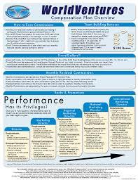 Worldventures Growth Chart Worldventures Marketing Llc Compensation Plan