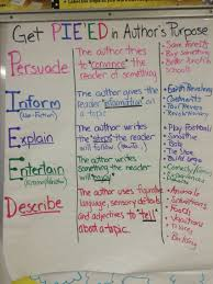 Authors Purpose Anchor Chart Ela Get Pieed 5th Grade