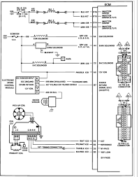 tbi injector wiring diagram wiring diagram rows fuel injectors do not spray v8 two wheel drive automatic 165 000 gm tbi injector wiring diagram tbi injector wiring diagram