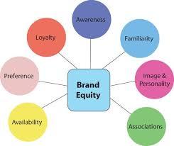 best brand images personal branding brand  189 best brand images personal branding brand identity and branding