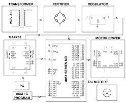 scs binary counter circuit diagram tradeoficcom browse data wiring c11 pc wiring diagram wiring diagram master u2022 scs binary counter circuit diagram tradeoficcom