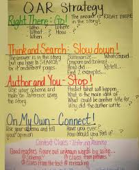 Question Answer Relationship Qar Classroom Strategies