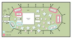 wedding reception layout sperry tent layout em for marvelous