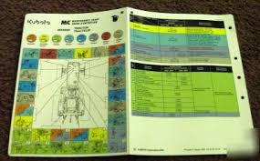 Kubota Mx5000 Tractor Maintenance Chart