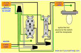 wiring diagrams double gang box do it yourself help com Gfci Outlet Wiring Diagram switch and receptacle same box wiring diagram for gfci outlet