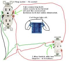 similiar extension cord schematics keywords electrical cord wiring diagram extension cord repair the family