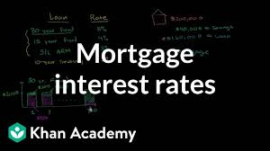 Home Loan Interest Rates Comparison Chart In India Mortgage Interest Rates Video Mortgages Khan Academy