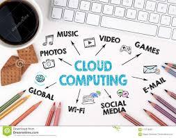 Chart On Cloud Computing Cloud Computing Technology Abstract Concept Stock Image