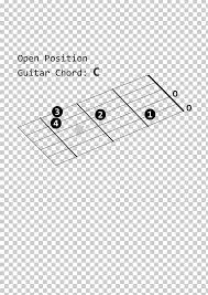 Guitar Chord Music Chord Chart Png Clipart Angle Area