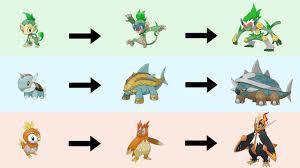 All Gen 4 Starters Evolution Type Swap Fanart | Pokemon Type Swap #60 -  YouTube