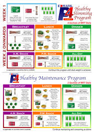 Oil Free Diet Chart Pin On Diet