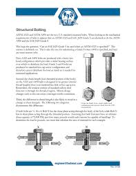 Structural Bolting