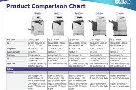 Copier Comparison Chart Riso Printers Jersey Plotters