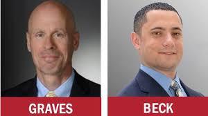 Berger Commercial Realty's Keith Graves, Jordan Beck Rep Seller In Sale Of  Free-Standing Industrial Building | News Break