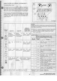 similiar 753 bobcat wiring schematic keywords bobcat wiring diagram also steer wiring diagrams in addition bobcat