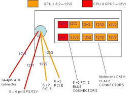 wiring diagram hx the corsair user forums this should help forum corsair com forums showth php t 70317 ldquo