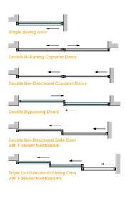 sliding doors plan. Contemporary Doors Aluminum Framed Sliding Doors  Single And Double  Metalu2026 To Plan D
