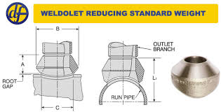 Weldolet Weight Chart Welding Olets Outlets Dimensions Specifications