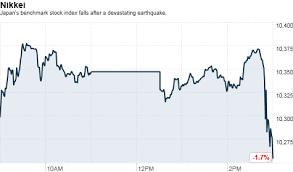 World Markets Fall After Japan Quake Mar 11 2011