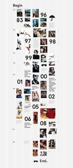 111 Best Timeline Images Timeline Design Environmental
