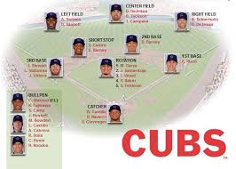 Red Sox Depth Chart 2013 2013 Depth Chart Bps