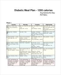 Weekly Meal Plan Amazing 44 Sample Weekly Meal Plans Sample Templates