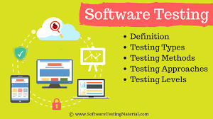 Types Of Software Testing What Is Software Testing Definition Types Methods