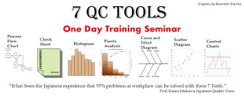 7 Qc Tools Control Charts Shakehand With Life 7 Qc Tools Training Seminar