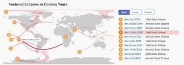 En olförmörkele är ett unikt naturfenomen i livet. Kolla In Gardagens Solformorkelse Himlafenomen Synligt Over Sydamerika Igar Feber Vetenskap
