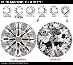 Vs2 Diamond Chart Diamond Clarity Comparisons Turquoise Jewelry Diamond