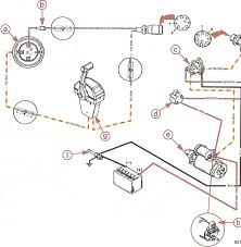 i have a 1986 four winns liberator turn the key u get power here is a diagram to follow graphic