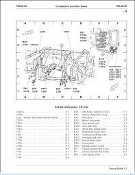 car door lock parts.  Parts Car Diagram Door Parts Diagram Lock Diagramcar Taurus  On D
