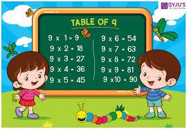 learn multiplication table of nine