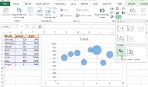 How To Make Bubble Chart In Excel 2d 3d Bubble Chart In Excel Tech Funda