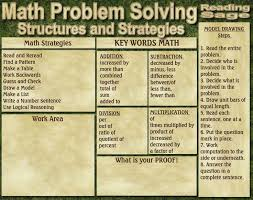 Online Critical Thinking Basic Concepts Test Rainbow Resource