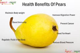 Nutrition Chart For Pear