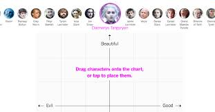 Good Evil Ugly Beautiful Help Us Make A Game Of Thrones