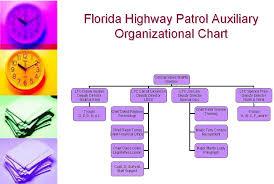 Publix Org Chart Fhp Auxiliary Announces Reorganization Florida Department