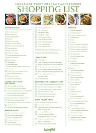 1200 Calorie Diet Chart 1 200 Calorie Weight Loss Meal Plan For Summer Eatingwell