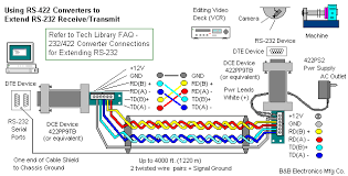 wiring diagram usb to rs232 wiring download wiring diagram car Usb Extension Cable Wiring Diagram wiring diagram usb to rs232 4 on wiring diagram usb to rs232 usb extension cable wiring diagram