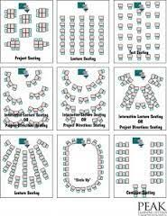Best Seating Charts For Classroom Management Classroom Seating Arrangements Google Search Classroom