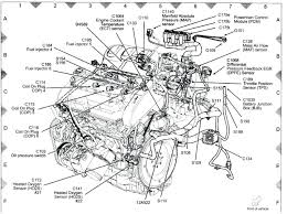 v6 engines diagram s wiring diagrams v6 engines diagram s wiring diagram perf ce 3 1 l v6 engine diagram wiring diagram