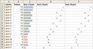 Excel In Cell Bar Chart In Cell Charting With Worksheet Formulas